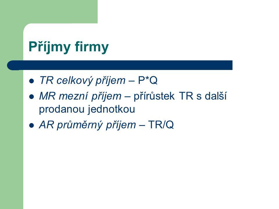 Příjmy firmy TR celkový příjem – P*Q MR mezní příjem – přírůstek TR s další prodanou jednotkou AR průměrný příjem – TR/Q