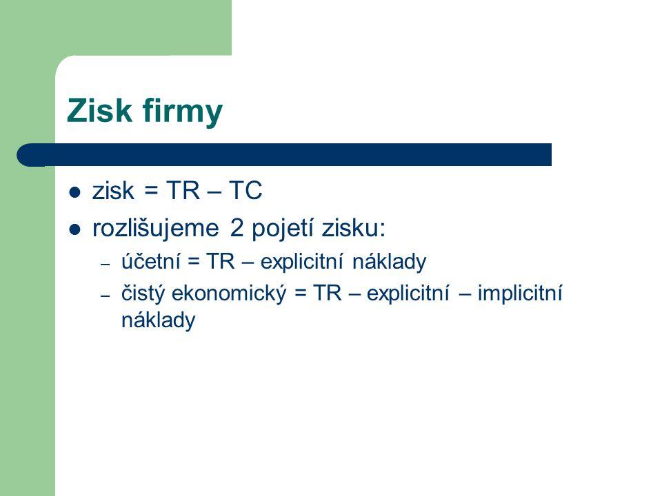 Zisk firmy zisk = TR – TC rozlišujeme 2 pojetí zisku: – účetní = TR – explicitní náklady – čistý ekonomický = TR – explicitní – implicitní náklady