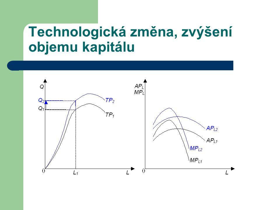 Technologická změna, zvýšení objemu kapitálu