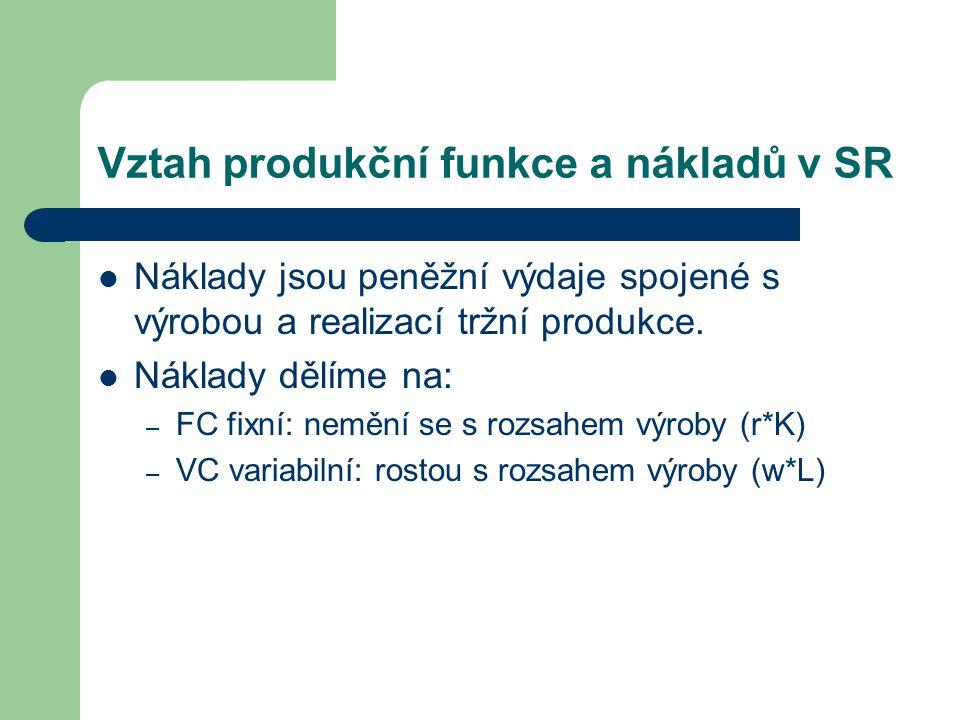 Vztah produkční funkce a nákladů v SR Náklady jsou peněžní výdaje spojené s výrobou a realizací tržní produkce.