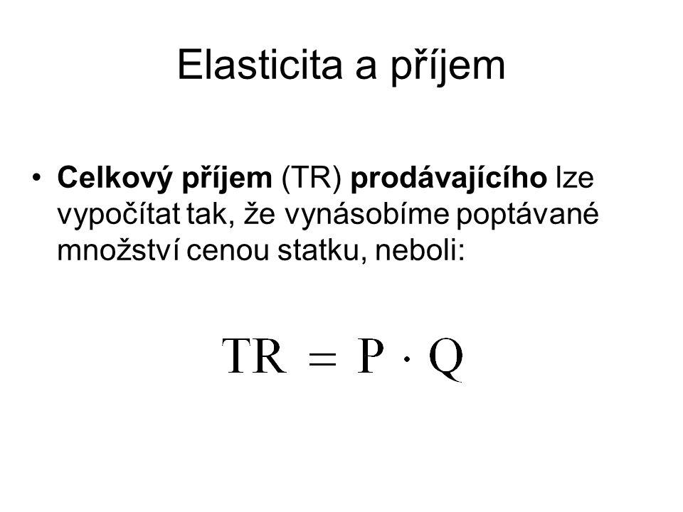 Jednotková cenová elasticita poptávky E PD = 1