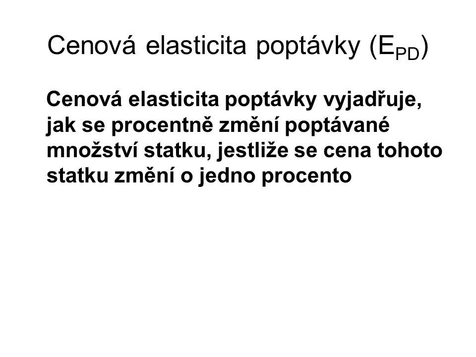 Cenová elasticita poptávky (E PD ) Cenová elasticita poptávky vyjadřuje, jak se procentně změní poptávané množství statku, jestliže se cena tohoto statku změní o jedno procento