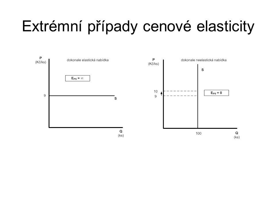 Extrémní případy cenové elasticity dokonale elastická – cenová elasticita nabídky se rovná nekonečnu (EPS = ∞). Při dané ceně je nabízející ochoten na