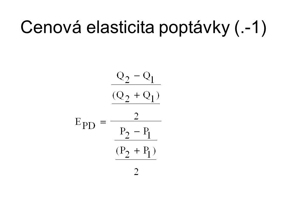 Hicksův rozklad na SE a IE – normální statky X Y U1U1 U2U2 SEIE A TE B C Posun z A do B – substituční efekt, nemění se úroveň užitku Posun z B do C – důchodový efekt, přechod na vyšší IC Posun z A do C – celkový efekt, součet SE a IE