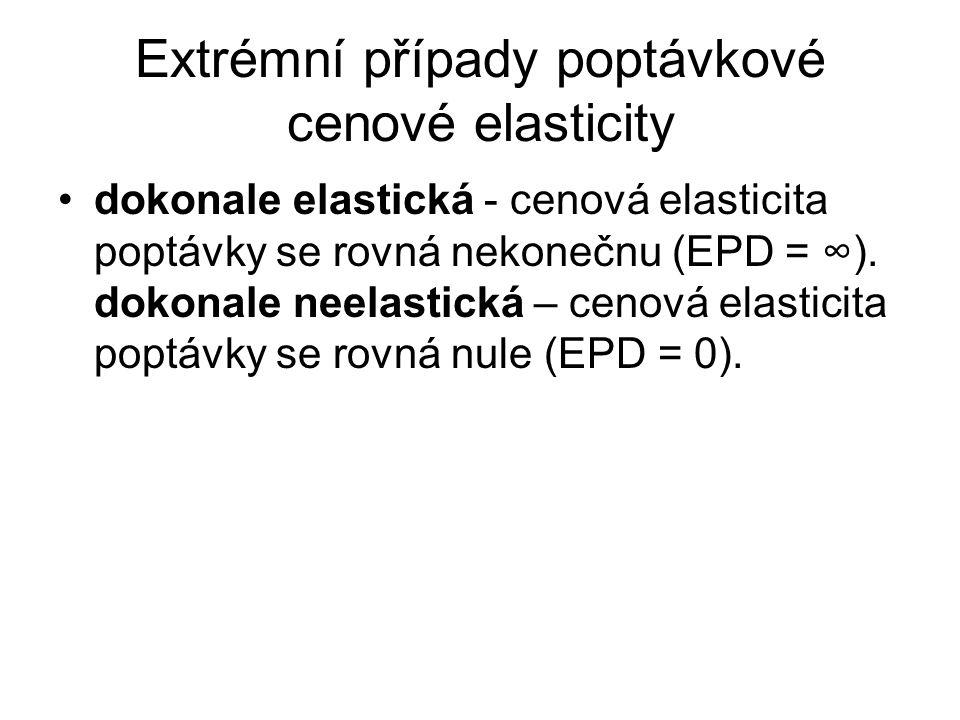 Extrémní případy poptávkové cenové elasticity dokonale elastická - cenová elasticita poptávky se rovná nekonečnu (EPD = ∞).