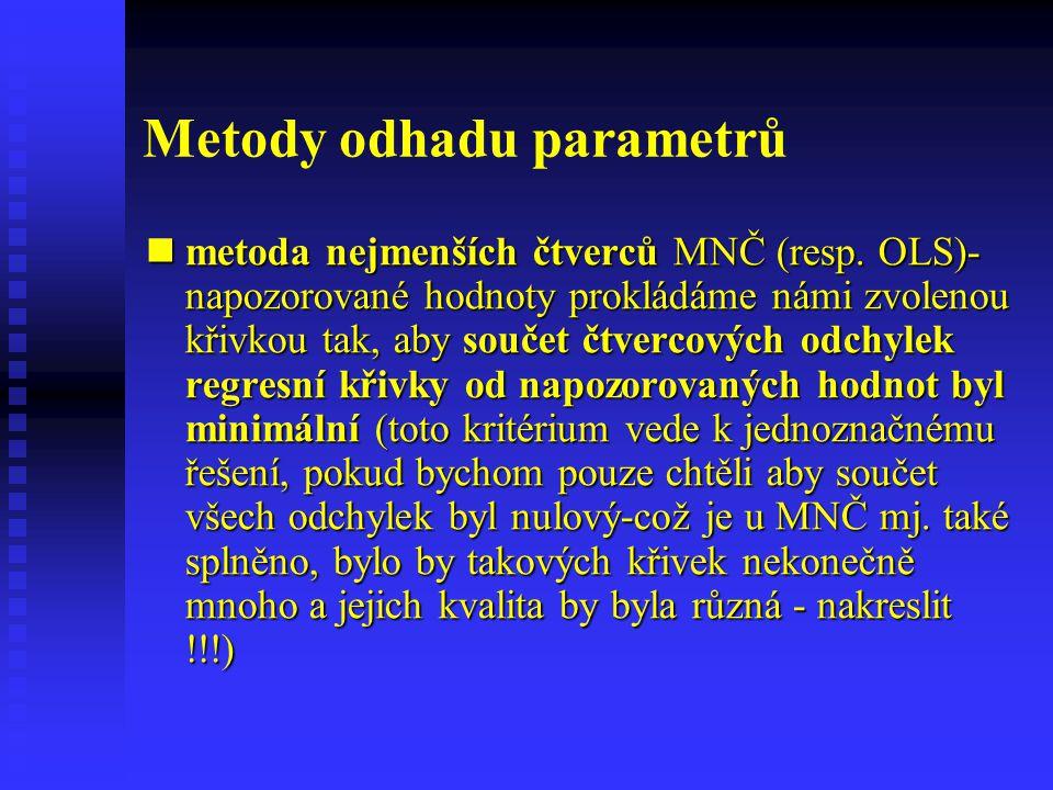 Metody odhadu parametrů metoda nejmenších čtverců MNČ (resp. OLS)- napozorované hodnoty prokládáme námi zvolenou křivkou tak, aby součet čtvercových o