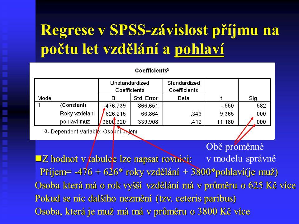 Regrese v SPSS-závislost příjmu na počtu let vzdělání a pohlaví Z hodnot v tabulce lze napsat rovnici: Z hodnot v tabulce lze napsat rovnici: Příjem= -476 + 626* roky vzdělání + 3800*pohlaví(je muž) Příjem= -476 + 626* roky vzdělání + 3800*pohlaví(je muž) Osoba která má o rok vyšší vzdělání má v průměru o 625 Kč více Pokud se nic dalšího nezmění (tzv.