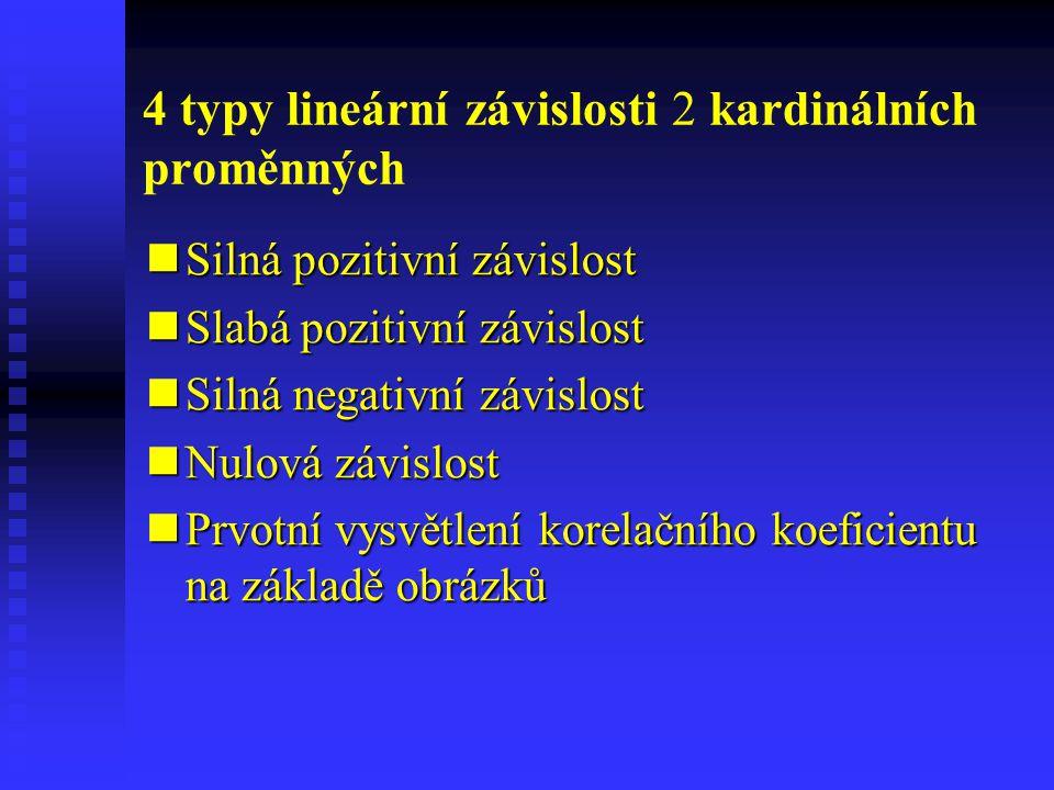 4 typy lineární závislosti 2 kardinálních proměnných Silná pozitivní závislost Silná pozitivní závislost Slabá pozitivní závislost Slabá pozitivní závislost Silná negativní závislost Silná negativní závislost Nulová závislost Nulová závislost Prvotní vysvětlení korelačního koeficientu na základě obrázků Prvotní vysvětlení korelačního koeficientu na základě obrázků