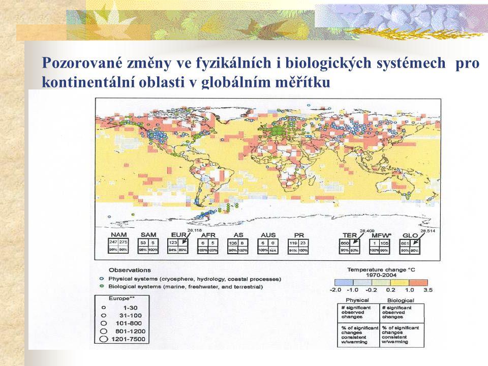 Pozorované změny ve fyzikálních i biologických systémech pro kontinentální oblasti v globálním měřítku