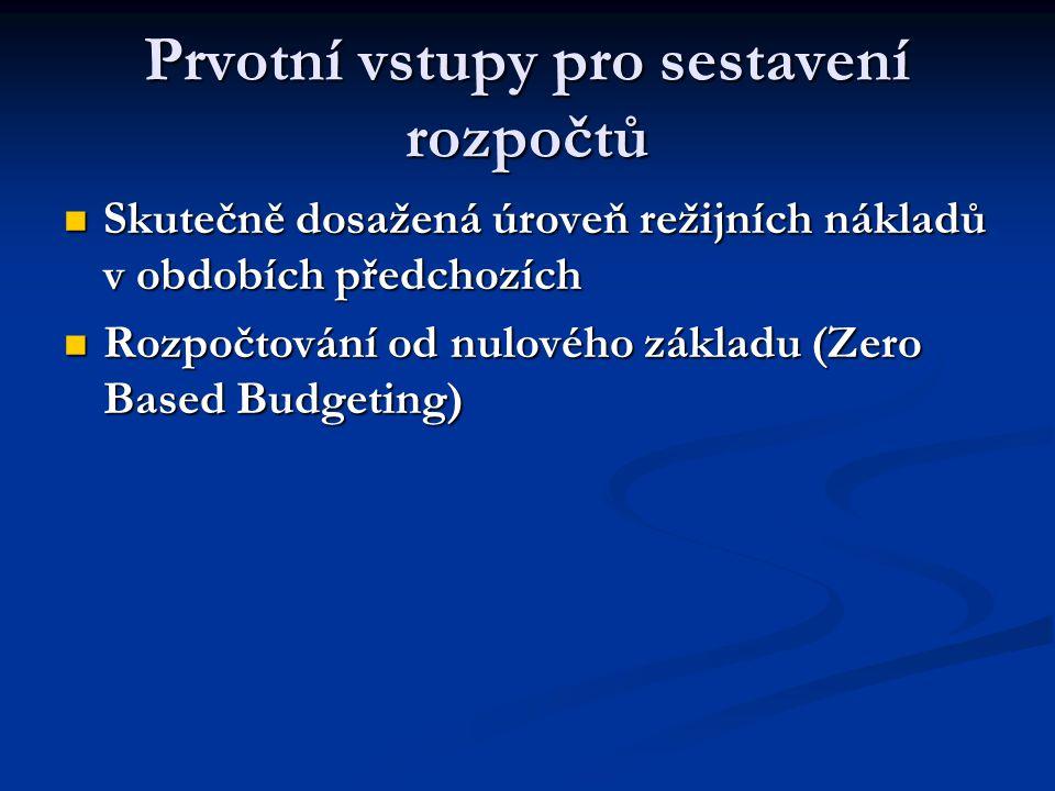Prvotní vstupy pro sestavení rozpočtů Skutečně dosažená úroveň režijních nákladů v obdobích předchozích Skutečně dosažená úroveň režijních nákladů v o