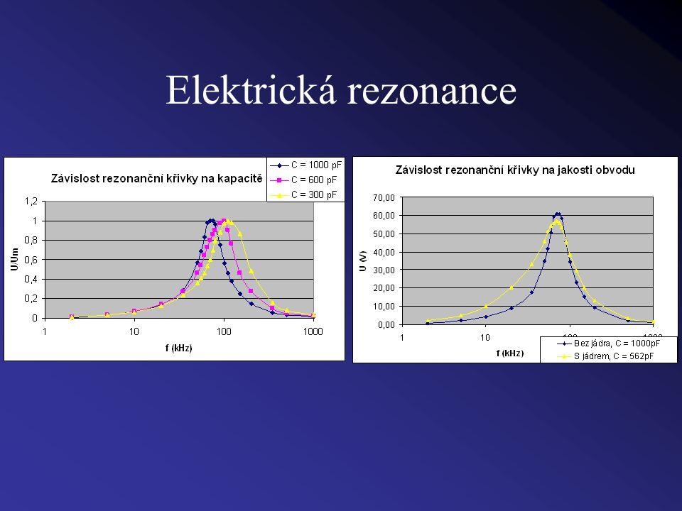 Srovnání Mechanická rezonance hmotnost závaží (m) tuhost pružiny (k) Elektrická rezonance indukčnost cívky (L) kapacita kondenzátoru (C) Setrvačnost Pružnost Průběh křivky je shodný