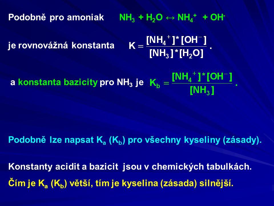 Podobně pro amoniak NH 3 + H 2 O ↔ NH 4 + + OH - je rovnovážná konstanta a konstanta bazicity pro NH 3 je Podobně lze napsat K a (K b ) pro všechny kyseliny (zásady).