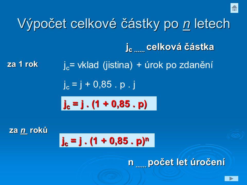 Výpočet celkové částky po n letech j c...... celková částka j c = j. (1 + 0,85. p) n j c = vklad (jistina) + úrok po zdanění j c = j + 0,85. p. j j c
