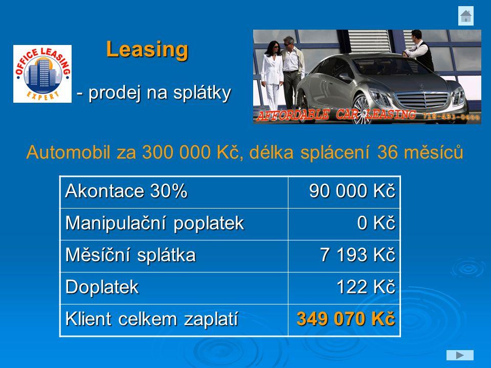 Leasing - prodej na splátky Akontace 30% 90 000 Kč Manipulační poplatek 0 Kč Měsíční splátka 7 193 Kč Doplatek 122 Kč Klient celkem zaplatí 349 070 Kč