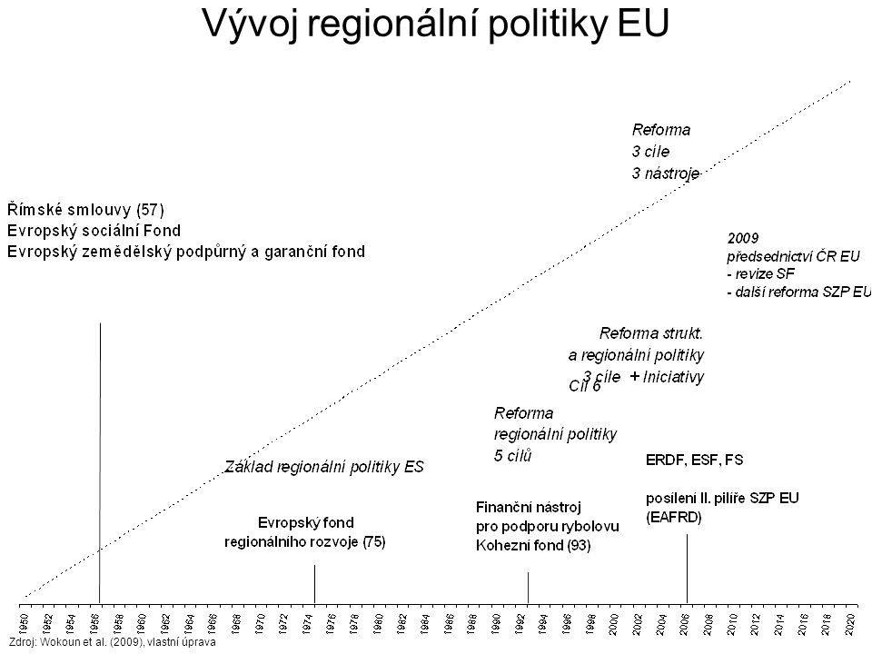 Vývoj regionální politiky EU Zdroj: Wokoun et al. (2009), vlastní úprava
