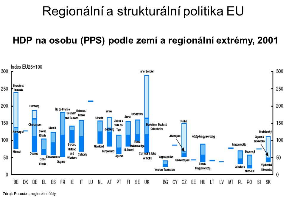 Regionální a strukturální politika EU HDP na osobu (PPS) podle zemí a regionální extrémy, 2001 Zdroj: Eurostat, regionální účty