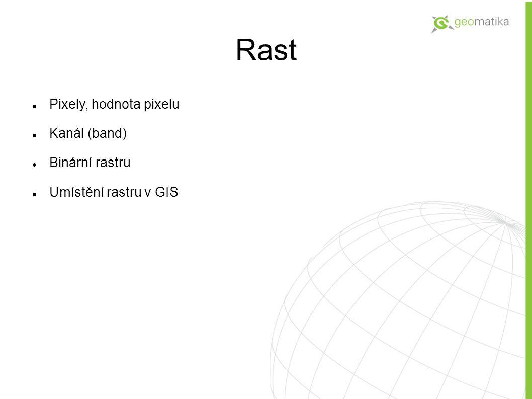 Rast Pixely, hodnota pixelu Kanál (band) Binární rastru Umístění rastru v GIS