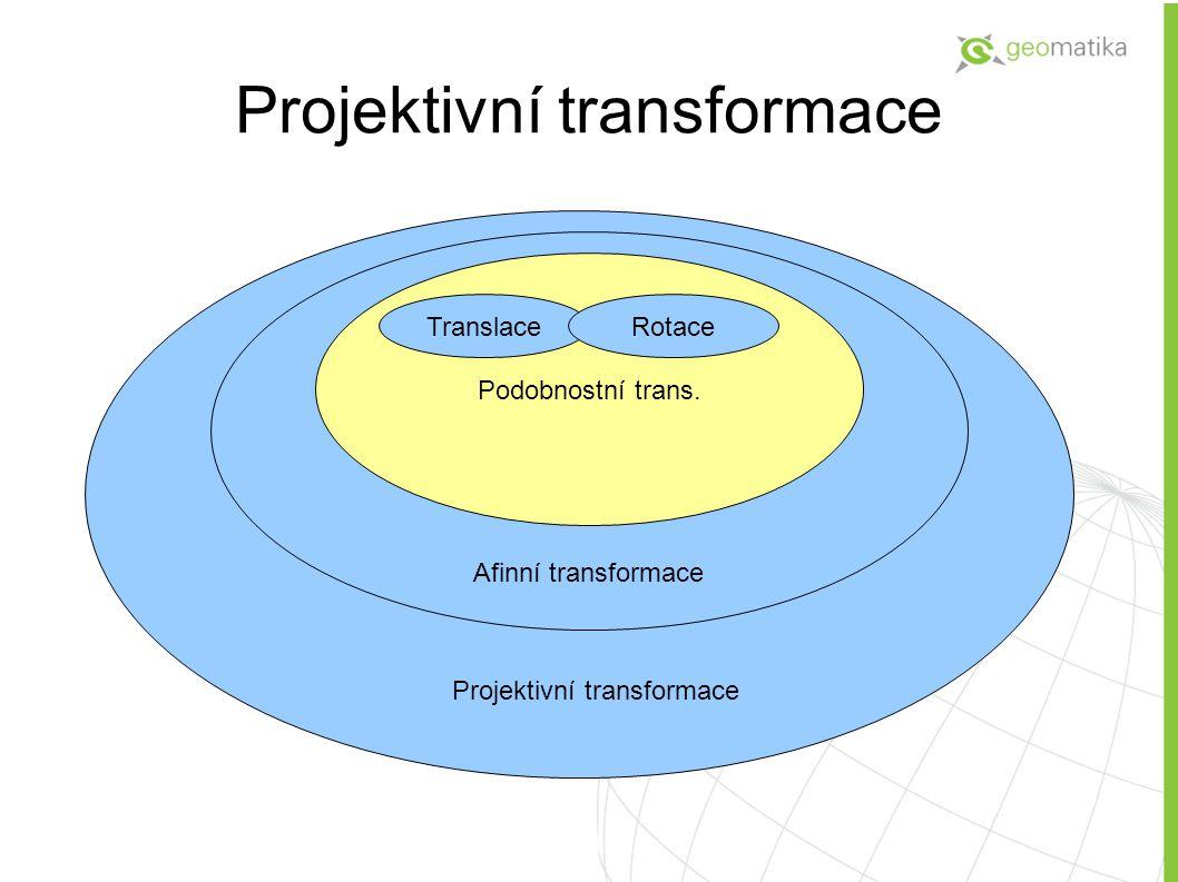 Projektivní transformace Podobnostní trans. TranslaceRotace Afinní transformace Projektivní transformace