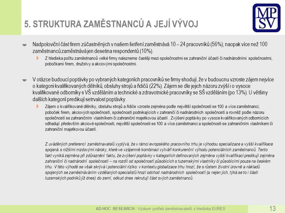 AD-HOC RESEARCH: Výzkum potřeb zaměstnavatelů z hlediska EURES 13 5.