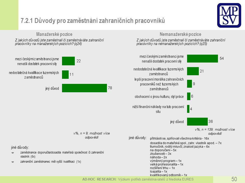 AD-HOC RESEARCH: Výzkum potřeb zaměstnavatelů z hlediska EURES 50 7.2.1 Důvody pro zaměstnání zahraničních pracovníků jiné důvody:  zaměstnance doporučila/dosadila mateřská společnost či zahraniční vlastník (6x)  zahraniční zaměstnanec měl vyšší kvalifikaci (1x) Z jakých důvodů jste zaměstnali či zaměstnáváte zahraniční pracovníky na manažerských pozicích.