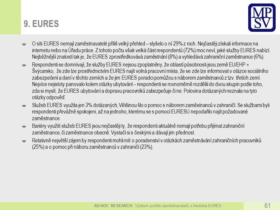 AD-HOC RESEARCH: Výzkum potřeb zaměstnavatelů z hlediska EURES 61 9.