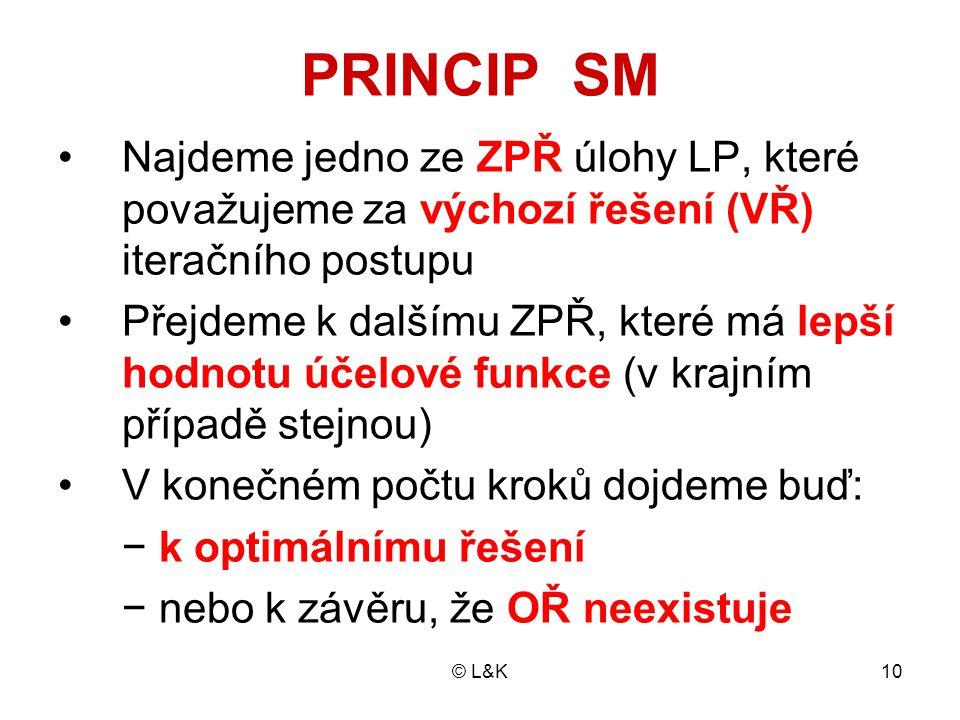 © L&K10 PRINCIP SM Najdeme jedno ze ZPŘ úlohy LP, které považujeme za výchozí řešení (VŘ) iteračního postupu Přejdeme k dalšímu ZPŘ, které má lepší hodnotu účelové funkce (v krajním případě stejnou) V konečném počtu kroků dojdeme buď: − k optimálnímu řešení − nebo k závěru, že OŘ neexistuje