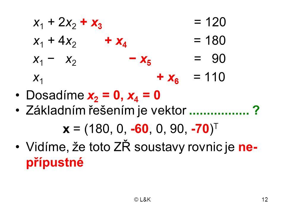 © L&K12 x 1 + 2x 2 + x 3 = 120 x 1 + 4x 2 + x 4 = 180 x 1 − x 2 − x 5 = 90 x 1 + x 6 = 110 Dosadíme x 2 = 0, x 4 = 0 Základním řešením je vektor.................