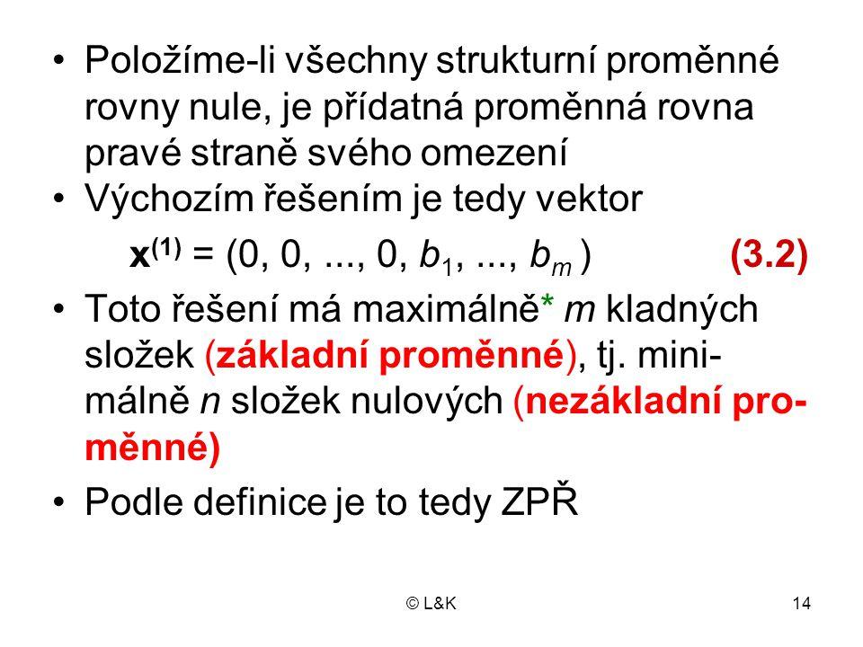 © L&K14 Položíme-li všechny strukturní proměnné rovny nule, je přídatná proměnná rovna pravé straně svého omezení Výchozím řešením je tedy vektor x (1