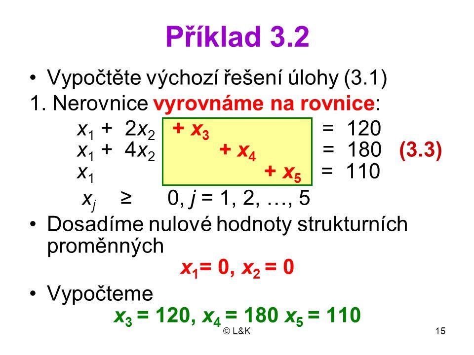© L&K15 Vypočtěte výchozí řešení úlohy (3.1) 1. Nerovnice vyrovnáme na rovnice: x 1 + 2x 2 + x 3 = 120 x 1 + 4x 2 + x 4 = 180 (3.3) x 1 + x 5 = 110 x