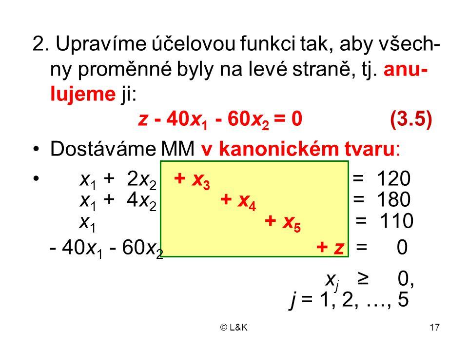 © L&K17 2. Upravíme účelovou funkci tak, aby všech- ny proměnné byly na levé straně, tj. anu- lujeme ji: z - 40x 1 - 60x 2 = 0 (3.5) Dostáváme MM v ka