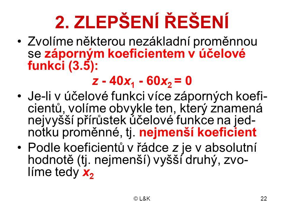 © L&K22 2. ZLEPŠENÍ ŘEŠENÍ Zvolíme některou nezákladní proměnnou se záporným koeficientem v účelové funkci (3.5): z - 40x 1 - 60x 2 = 0 Je-li v účelov
