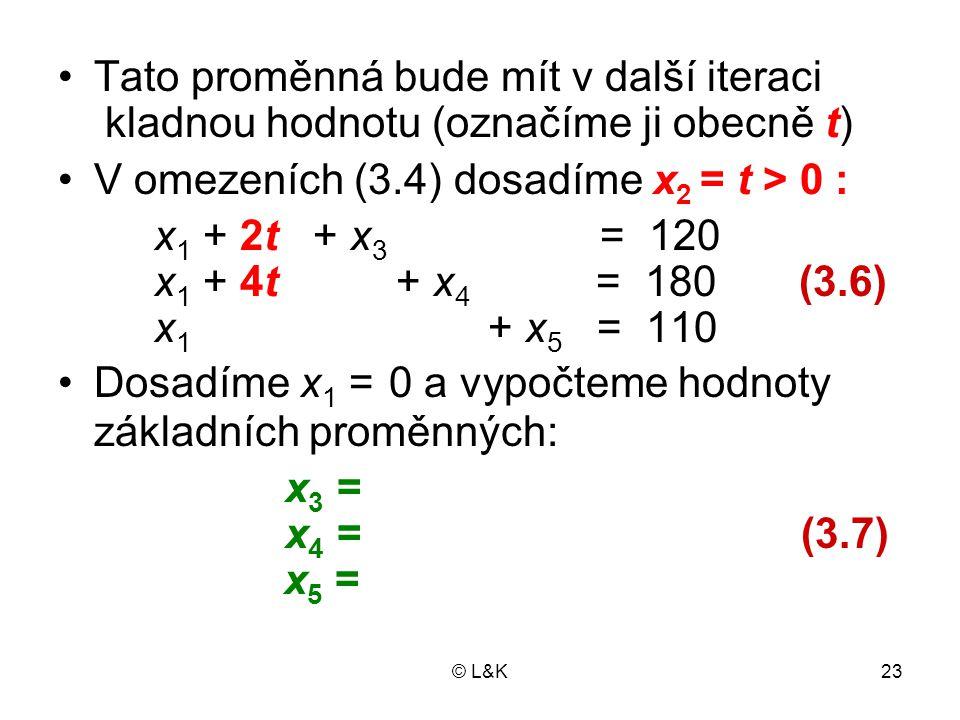 © L&K23 Tato proměnná bude mít v další iteraci kladnou hodnotu (označíme ji obecně t) V omezeních (3.4) dosadíme x 2 = t > 0 : x 1 + 2t + x 3 = 120 x