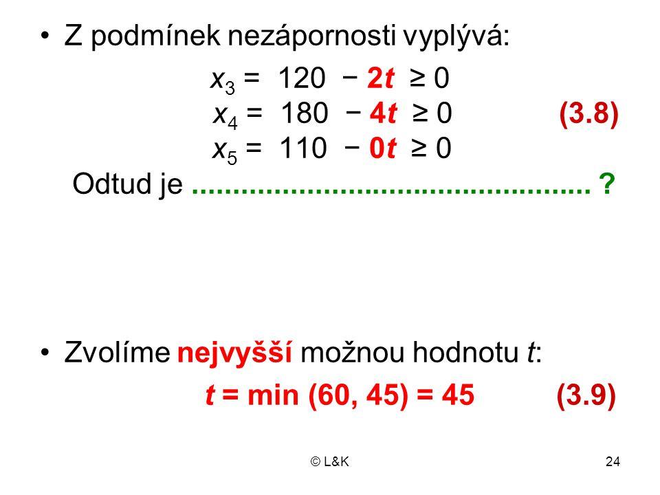 © L&K24 Z podmínek nezápornosti vyplývá: x 3 = 120 − 2t ≥ 0 x 4 = 180 − 4t ≥ 0 (3.8) x 5 = 110 − 0t ≥ 0 Odtud je......................................
