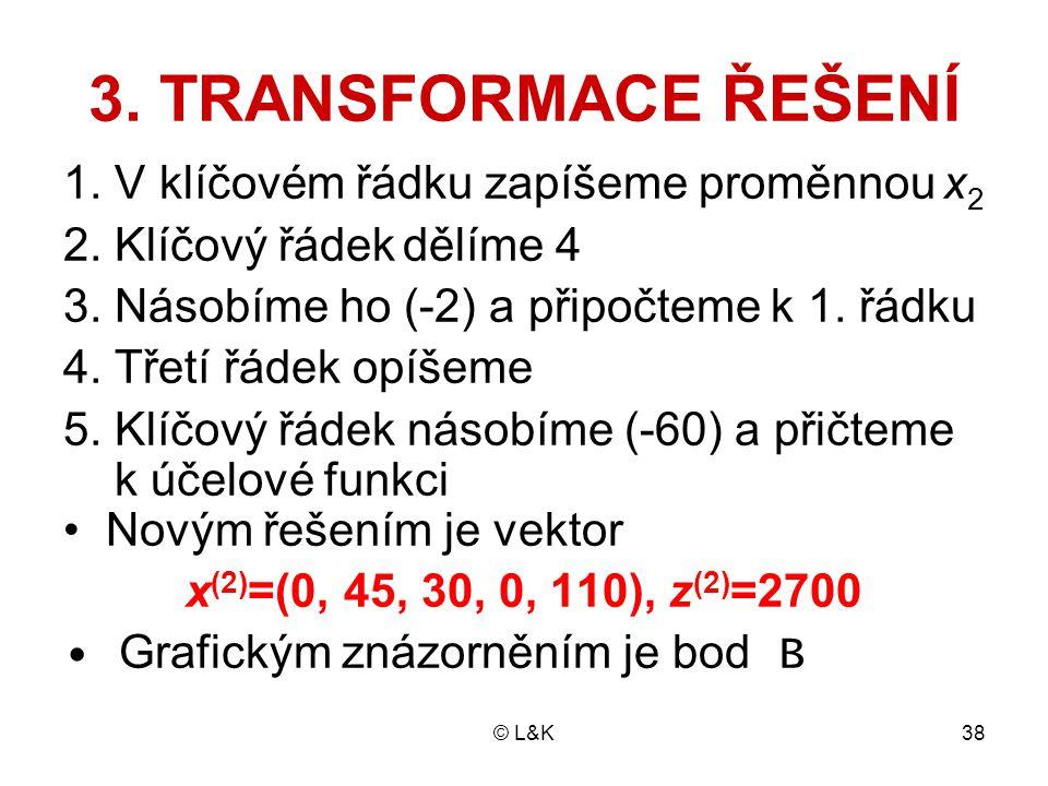 © L&K38 3. TRANSFORMACE ŘEŠENÍ 1. V klíčovém řádku zapíšeme proměnnou x 2 2. Klíčový řádek dělíme 4 3. Násobíme ho (-2) a připočteme k 1. řádku 4. Tře