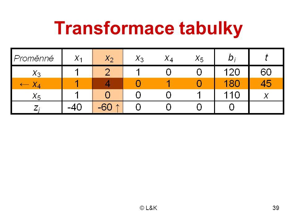 © L&K39 Transformace tabulky Tab. 3.5  