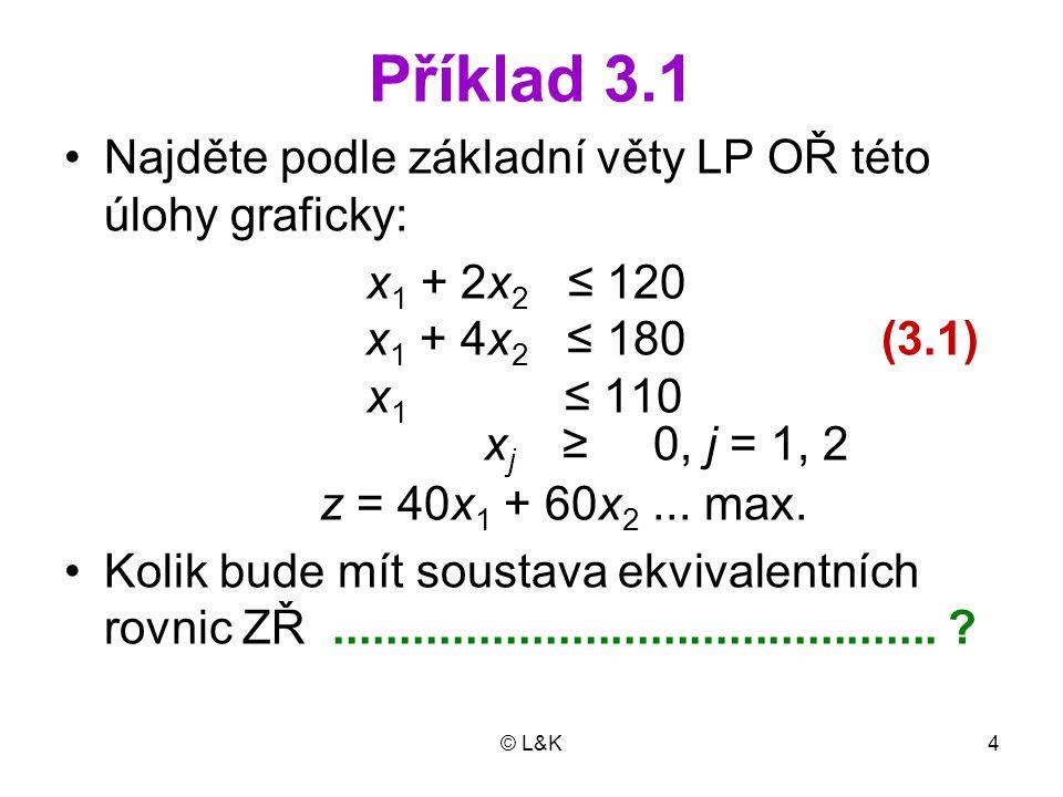 © L&K4 Příklad 3.1 Najděte podle základní věty LP OŘ této úlohy graficky: x 1 + 2x 2 ≤ 120 x 1 + 4x 2 ≤ 180 (3.1) x 1 ≤ 110 x j ≥ 0, j = 1, 2 z = 40x 1 + 60x 2...