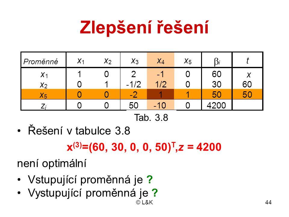 © L&K44 Zlepšení řešení Tab. 2.9 Řešení v tabulce 3.8 x (3) =(60, 30, 0, 0, 50) T,z = 4200 není optimální Vstupující proměnná je ? Vystupující proměnn
