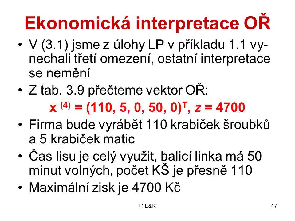 © L&K47 Ekonomická interpretace OŘ V (3.1) jsme z úlohy LP v příkladu 1.1 vy- nechali třetí omezení, ostatní interpretace se nemění Z tab. 3.9 přečtem