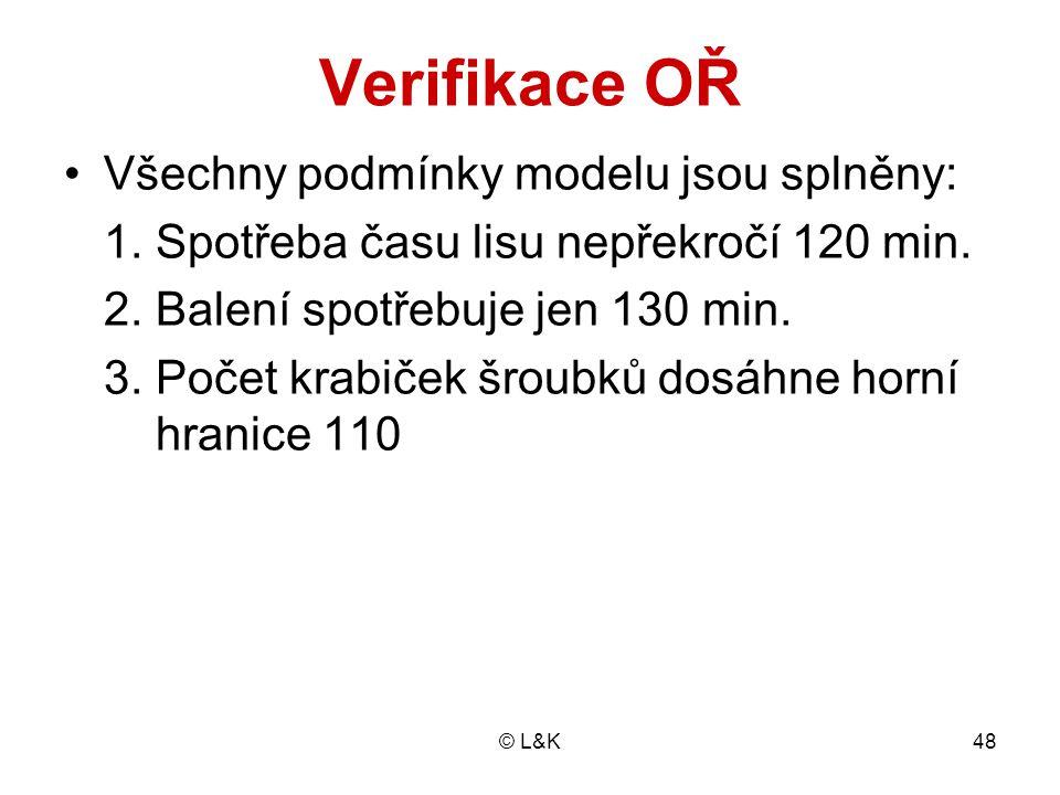 © L&K48 Verifikace OŘ Všechny podmínky modelu jsou splněny: 1. Spotřeba času lisu nepřekročí 120 min. 2. Balení spotřebuje jen 130 min. 3. Počet krabi