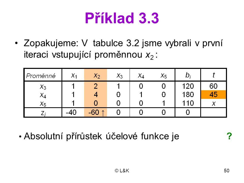 © L&K50 Příklad 3.3 Zopakujeme: V tabulce 3.2 jsme vybrali v první iteraci vstupující proměnnou x 2 : Absolutní přírůstek účelové funkce je ?