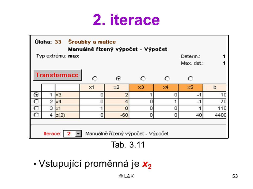 © L&K53 2. iterace Tab. 3.11 Vstupující proměnná je x 2