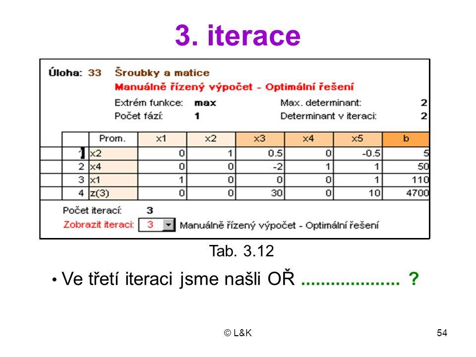 © L&K54 3. iterace Tab. 3.12 Ve třetí iteraci jsme našli OŘ.................... ?