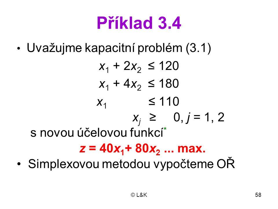 © L&K58 Příklad 3.4 Uvažujme kapacitní problém (3.1) x 1 + 2x 2 ≤ 120 x 1 + 4x 2 ≤ 180 x 1 ≤ 110 x j ≥ 0, j = 1, 2 s novou účelovou funkcí * z = 40x 1 + 80x 2...