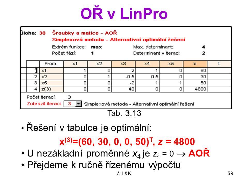 © L&K59 OŘ v LinPro Tab. 3.13 Řešení v tabulce je optimální: x (3) =(60, 30, 0, 0, 50) T, z = 4800 U nezákladní proměnné x 4 je z 4 = 0  AOŘ Přejdeme
