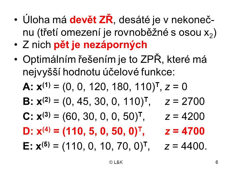 © L&K6 Úloha má devět ZŘ, desáté je v nekoneč- nu (třetí omezení je rovnoběžné s osou x 2 ) Z nich pět je nezáporných Optimálním řešením je to ZPŘ, kt