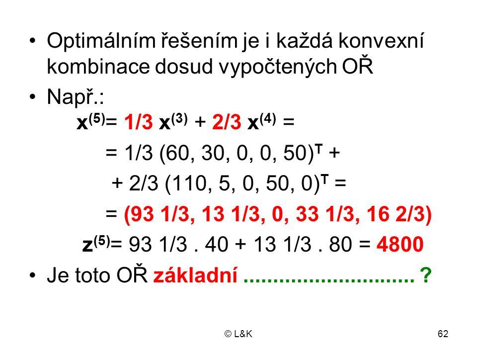 © L&K62 Optimálním řešením je i každá konvexní kombinace dosud vypočtených OŘ Např.: x (5) = 1/3 x (3) + 2/3 x (4) = = 1/3 (60, 30, 0, 0, 50) T + + 2/3 (110, 5, 0, 50, 0) T = = (93 1/3, 13 1/3, 0, 33 1/3, 16 2/3) z (5) = 93 1/3.