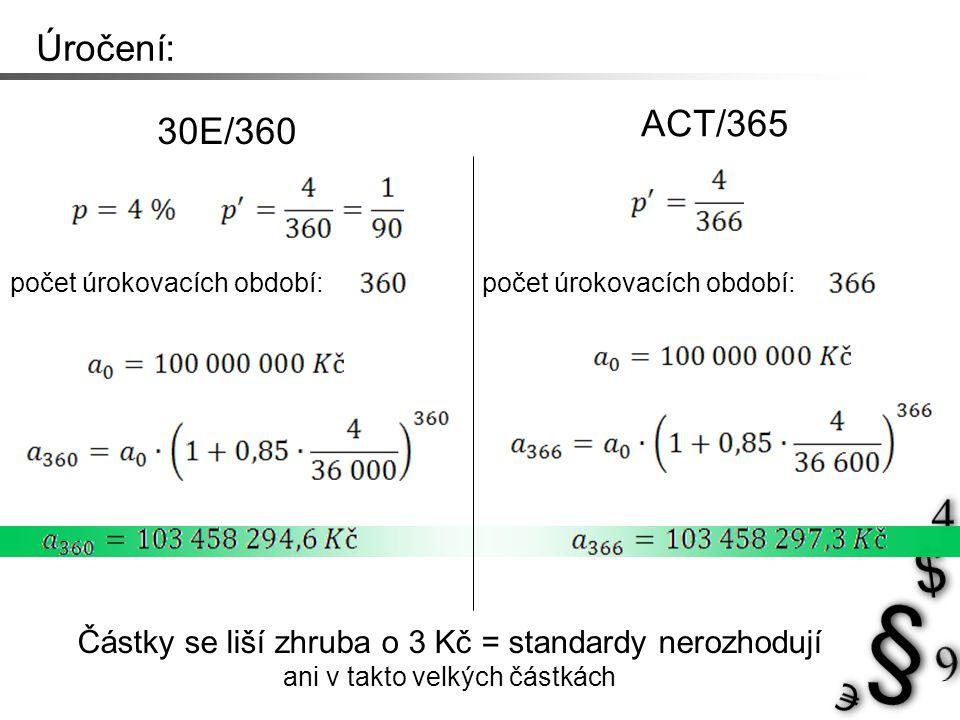 Úročení: počet úrokovacích období: Částky se liší zhruba o 3 Kč = standardy nerozhodují ani v takto velkých částkách 30E/360 ACT/365
