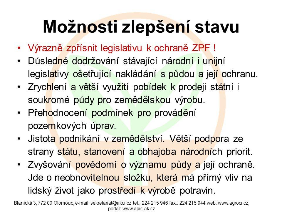 Blanická 3, 772 00 Olomouc, e-mail: sekretariat@akcr.cz tel.: 224 215 946 fax.: 224 215 944 web: www.agrocr.cz, portál: www.apic-ak.cz Možnosti zlepšení stavu Výrazně zpřísnit legislativu k ochraně ZPF .