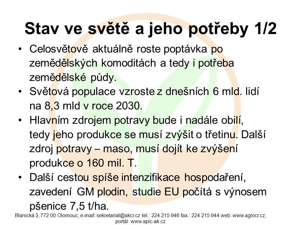Blanická 3, 772 00 Olomouc, e-mail: sekretariat@akcr.cz tel.: 224 215 946 fax.: 224 215 944 web: www.agrocr.cz, portál: www.apic-ak.cz Stav ve světě a jeho potřeby 1/2 Celosvětově aktuálně roste poptávka po zemědělských komoditách a tedy i potřeba zemědělské půdy.