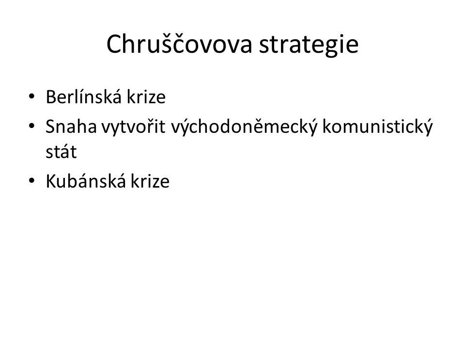 Chruščovova strategie Berlínská krize Snaha vytvořit východoněmecký komunistický stát Kubánská krize